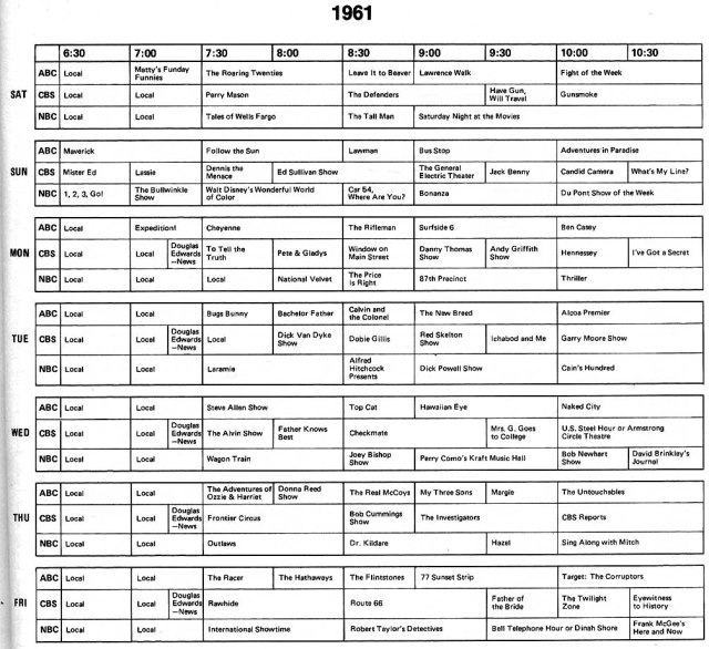 1961_TV_Programs
